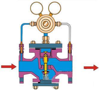 该如何正确的安装减压阀图片