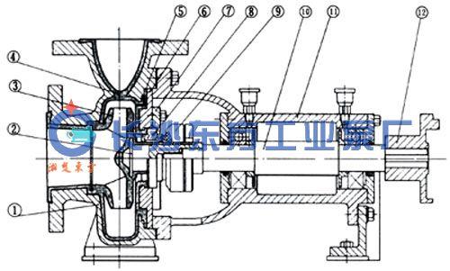 单级离心泵结构图