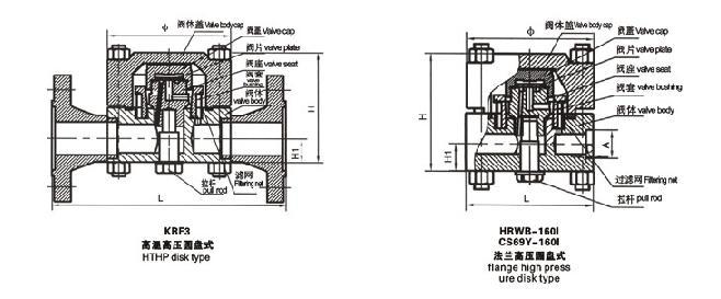 产品展示 > cs69h-160v     hrf3,hrw3,hr3高温高压圆盘式蒸汽疏水阀图片