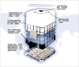 专业吨桶厂家直销820L 福将塑胶