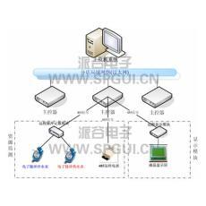广州派谷电子智能酒店计费系统iBilling