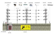 电子围栏型号齐全价格合理 高质量的电子围